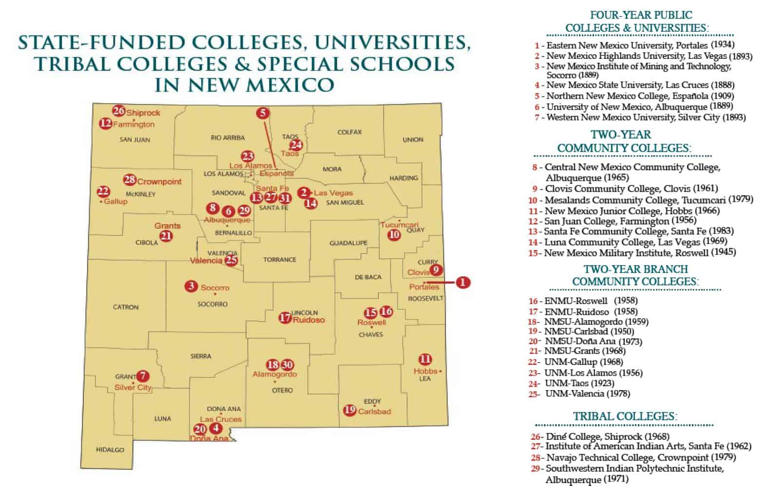 New Mexico Map Of Colleges And Universities Nm Higher Education Department Nm Higher Education Department